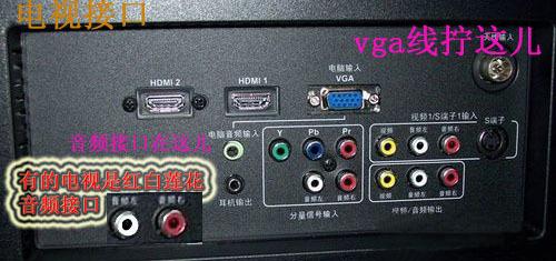【方案一】vga连接篇   ----电视  电视上具有vga的视频输入接口.